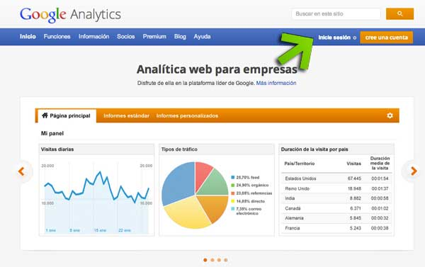 dar accesos analytics