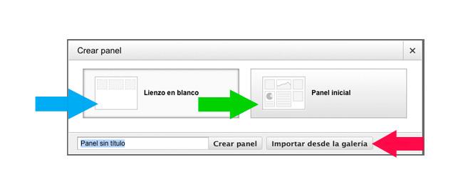 tipos de paneles de analytics