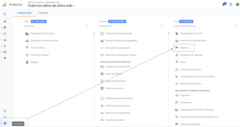 seccion objetivos en google analytics